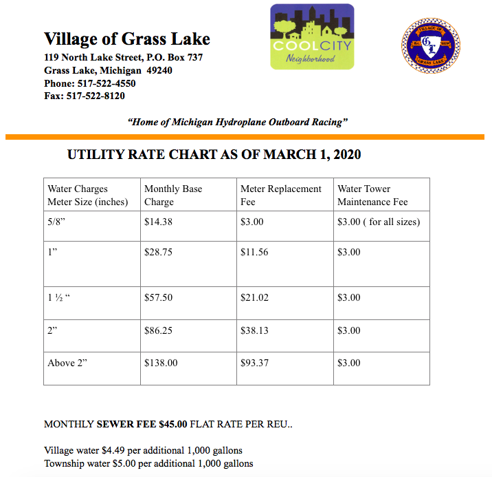 utility rate updated chart